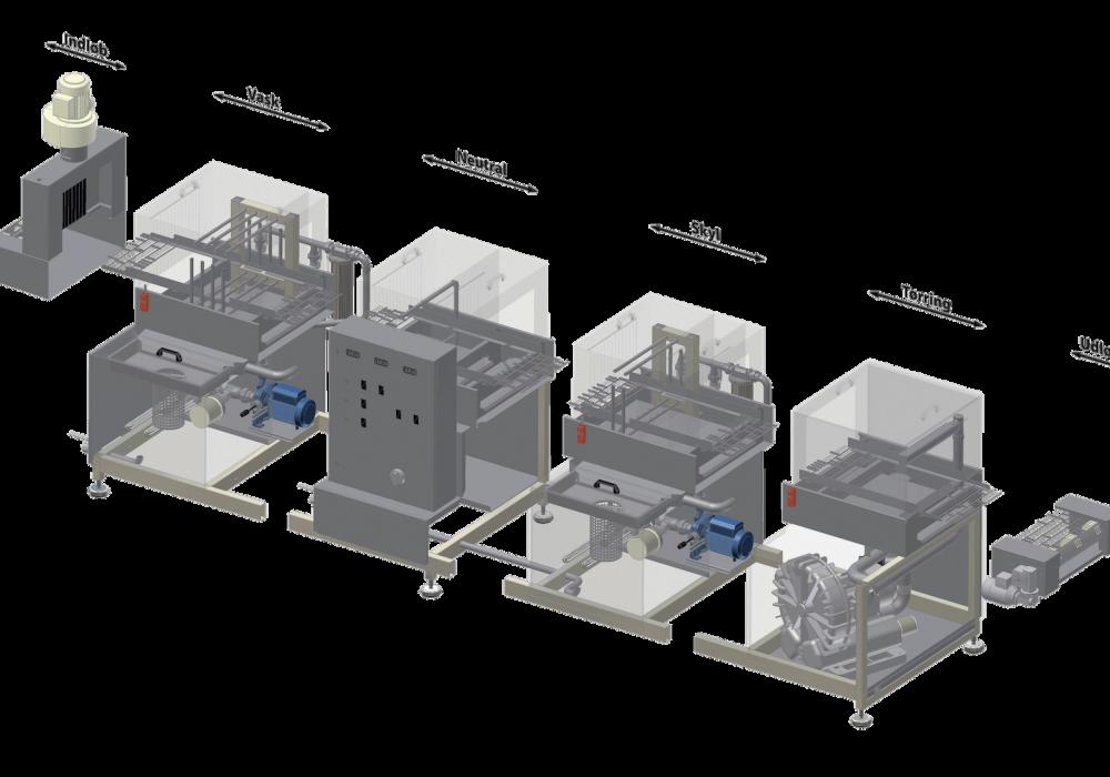 Compo-System-Sektioner